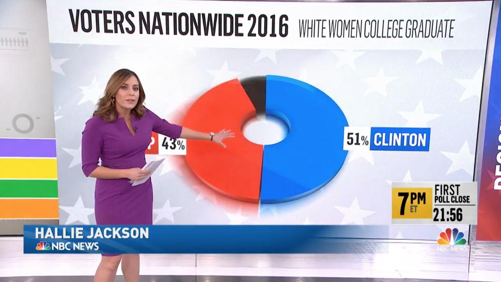 NCS_election-night-gal_0051