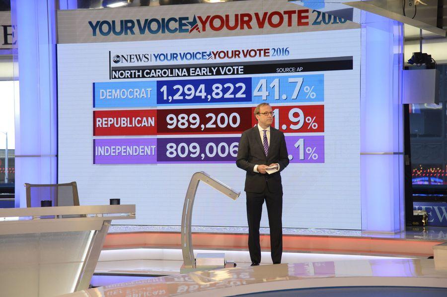 NCS_abc-election-night_007