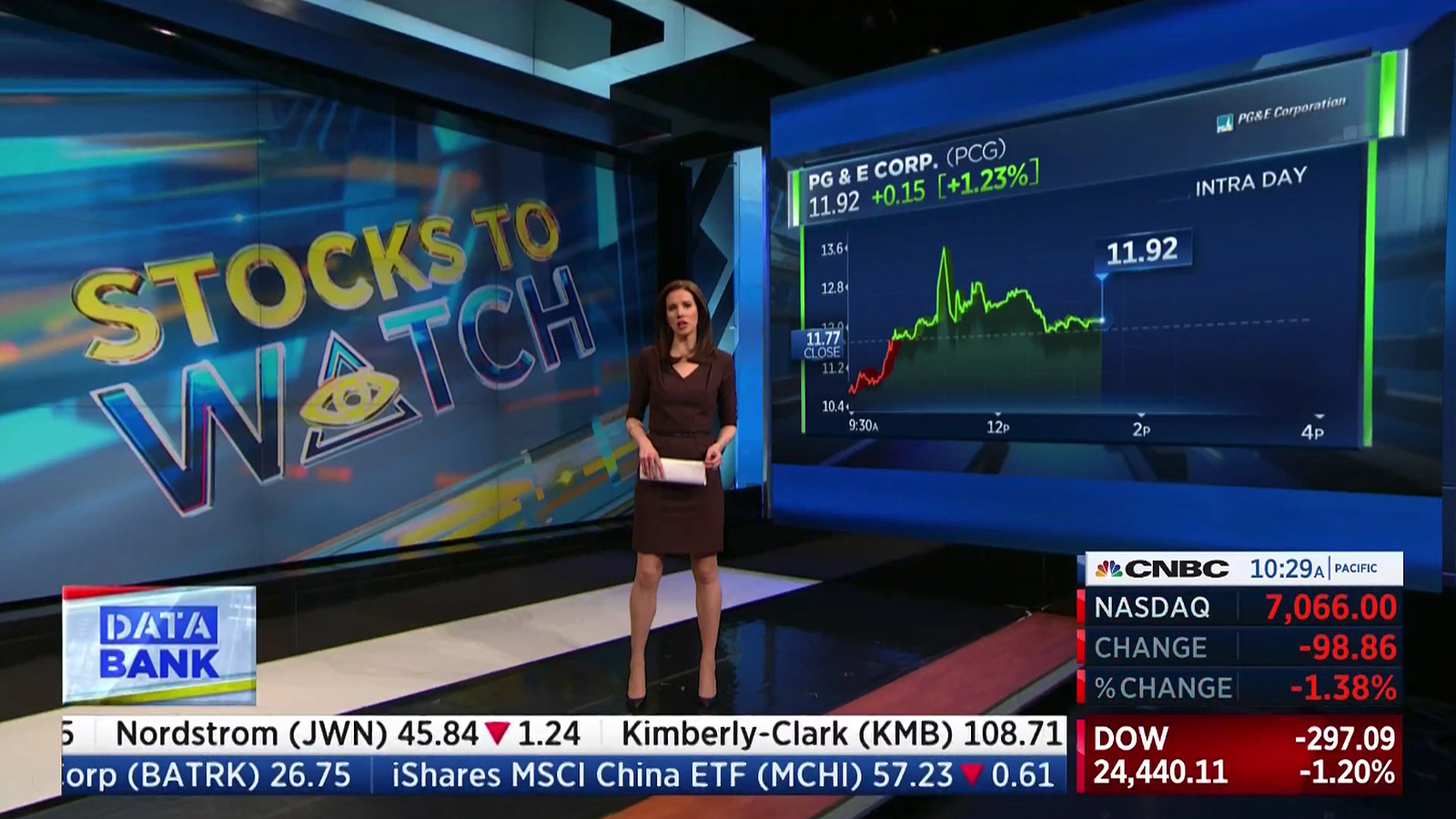 NCS_CNBC-The-Exchange_0015