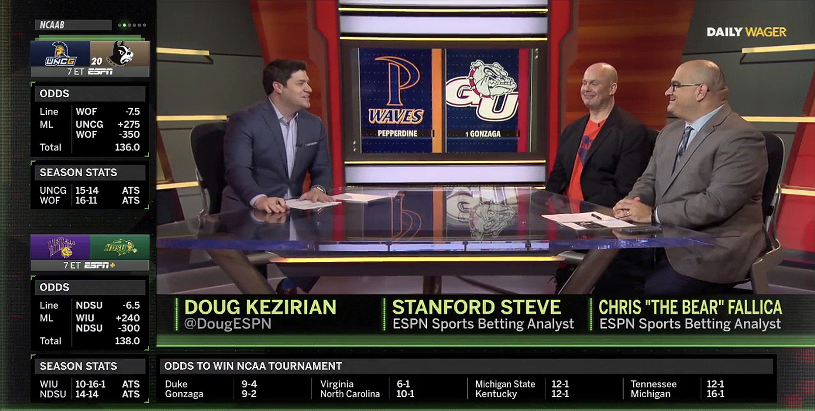 Espn S Daily Wager With Doug Kezirian Motion Graphics And