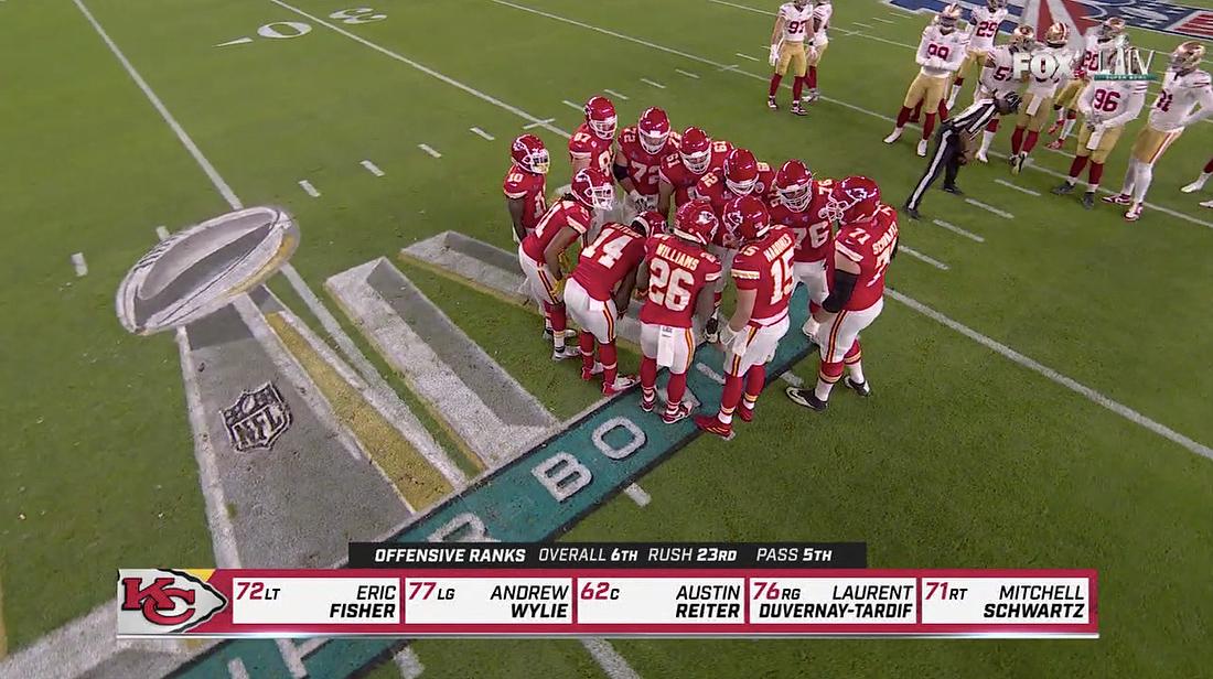 NCS_Fox-Super-Bowl-LIV_009