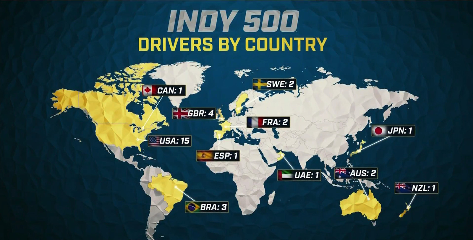 NCS_Indy-500-NBC-Sports_013