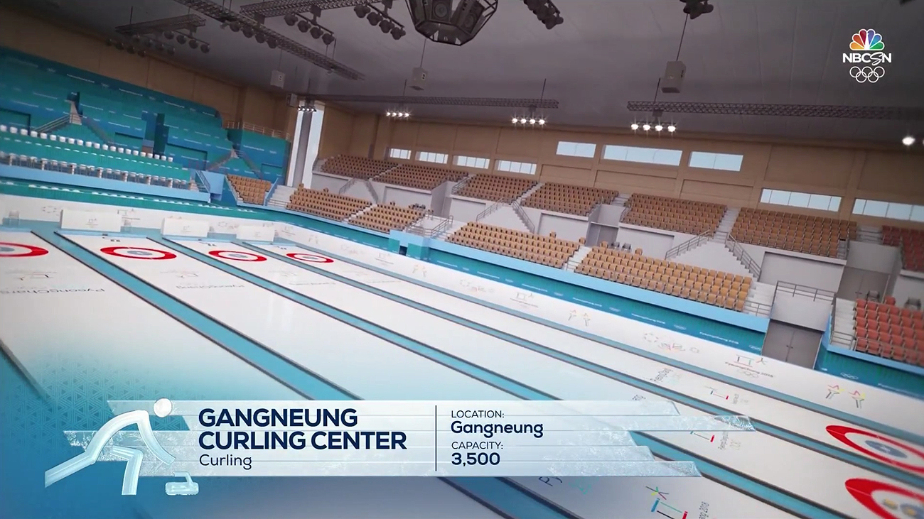 NCS_NBC-Olympic-Broadcast-Design-Graphics_0015