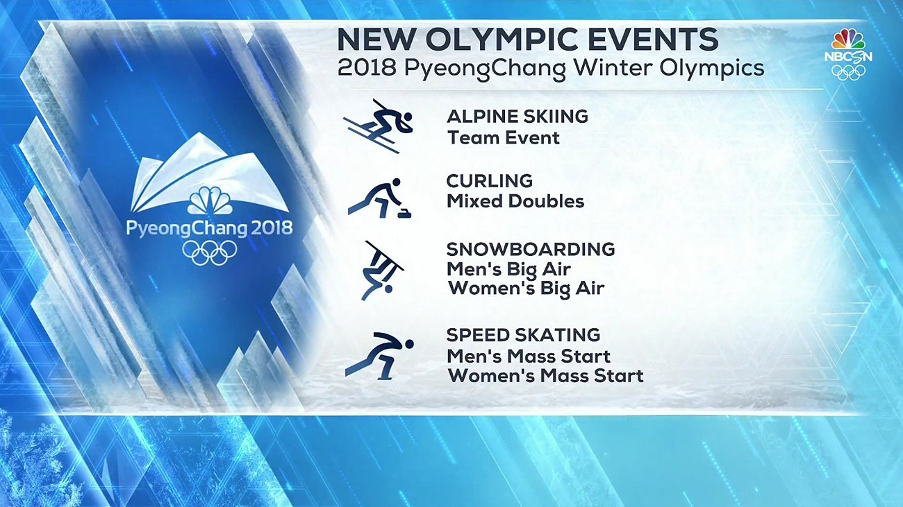 NCS_NBC-Olympic-Broadcast-Design-Graphics_0028