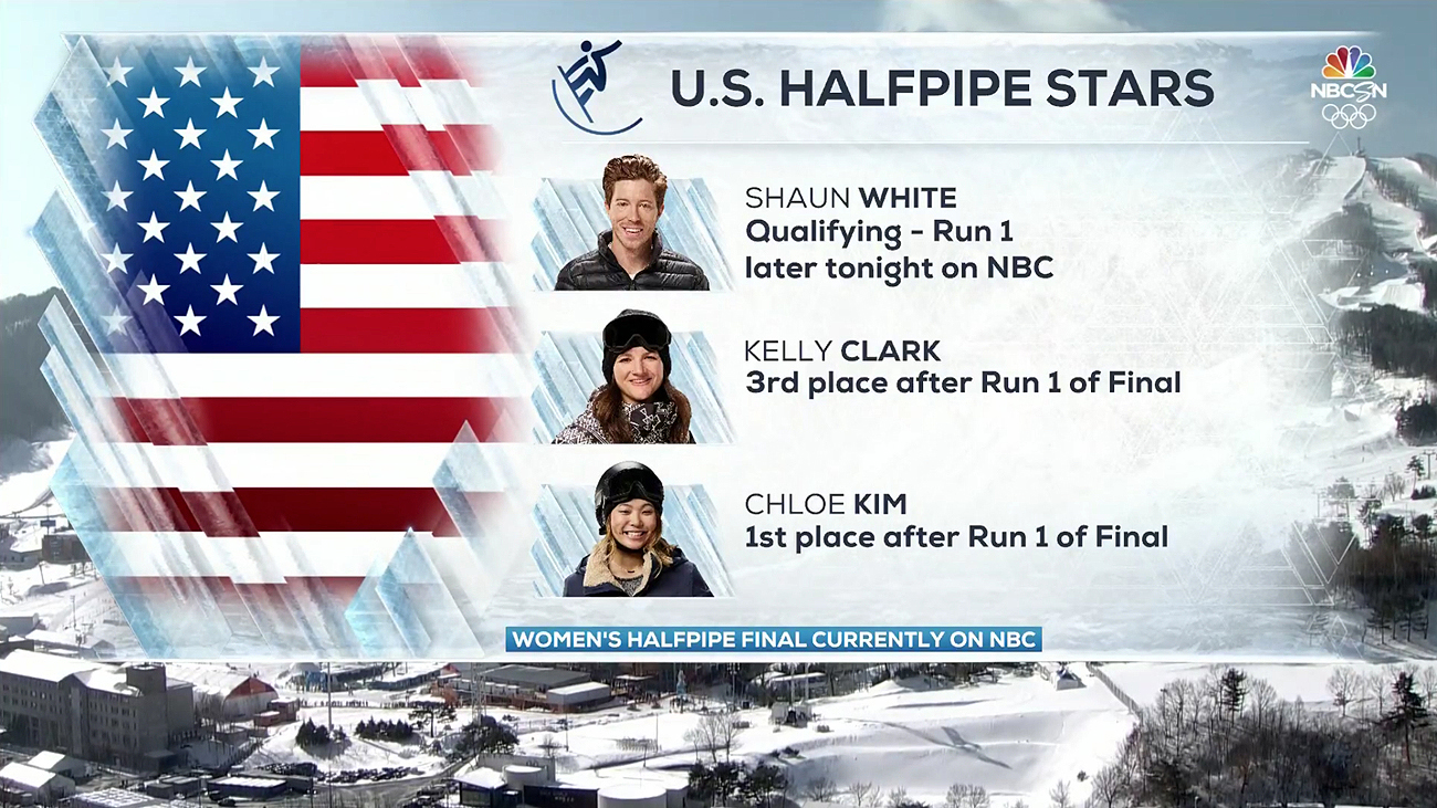 NCS_NBC-Olympic-Broadcast-Design-Graphics_0031