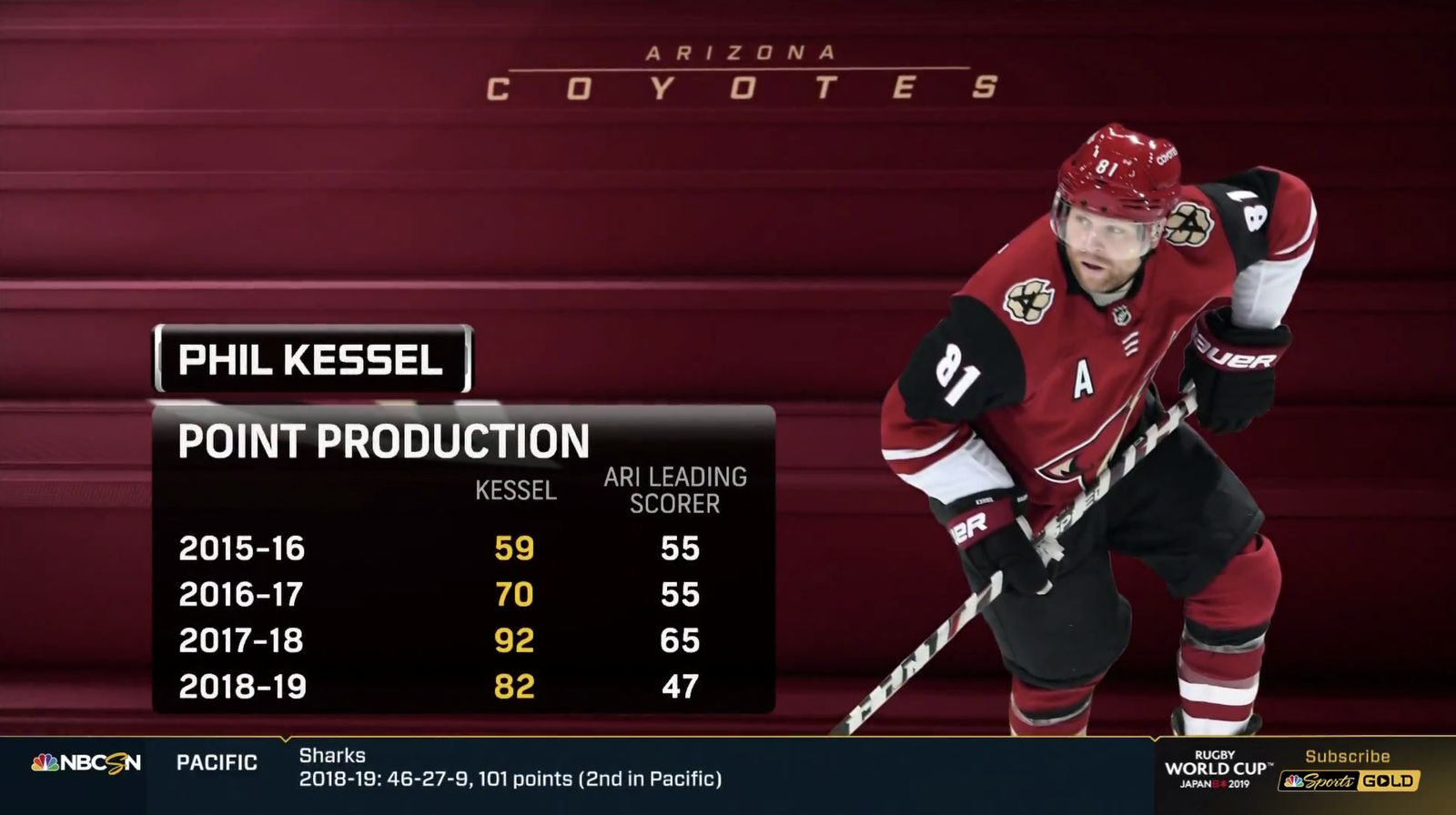 NCS_NHL-on-NBC_2019_Motion-Graphics_043