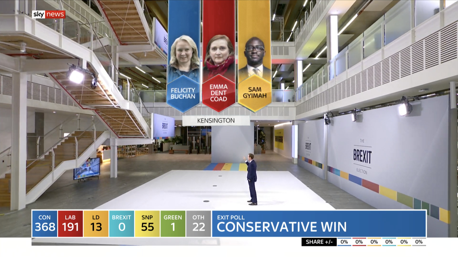 NCS_Sky-News-2019-General-Election_023