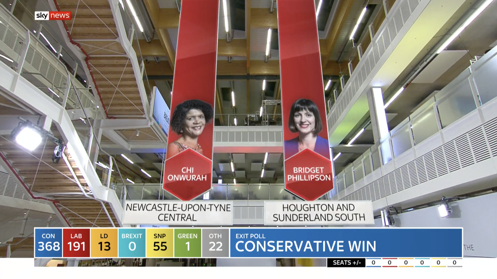 NCS_Sky-News-2019-General-Election_024