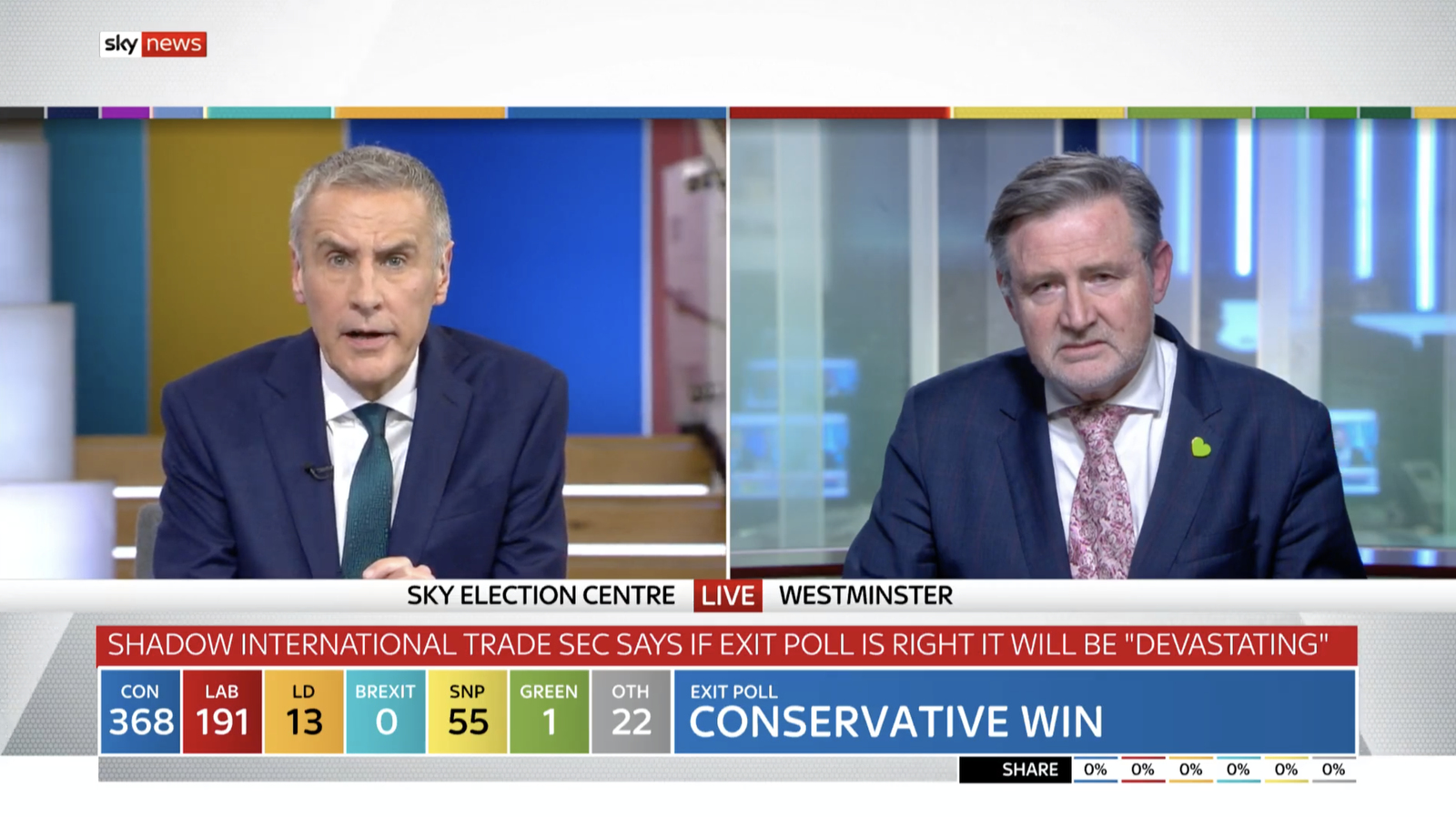 NCS_Sky-News-2019-General-Election_029