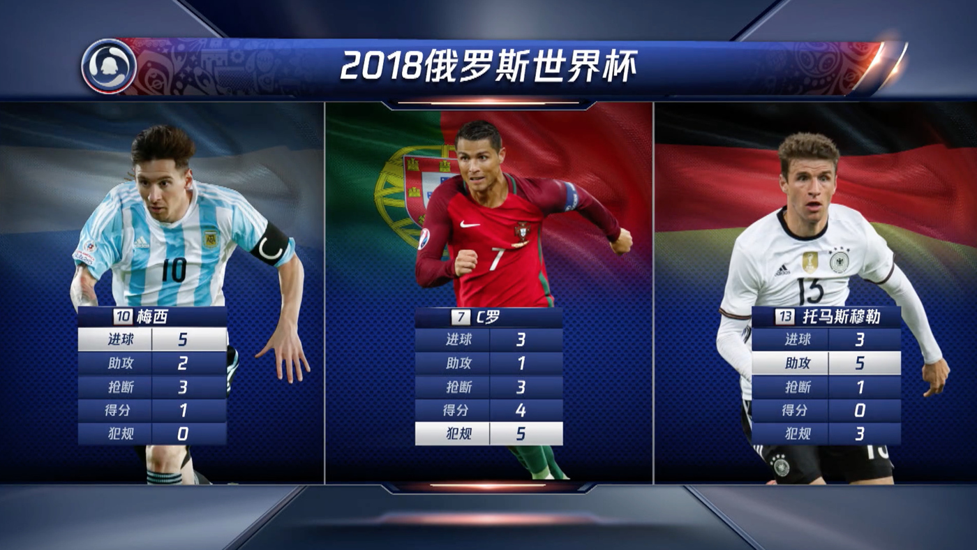 NCS_Tencent-Sports-World-Cup_0037