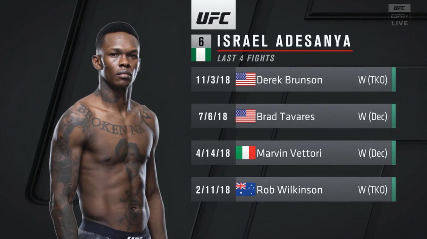 NCS_UFC-ESPN_0026